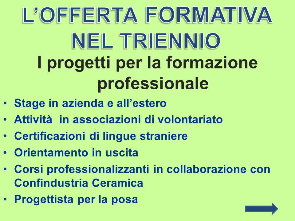 I progetti per la formazione professionale Stage in azienda e all'estero Attività in associazioni di volontariato Certificazioni di lingue straniere O
