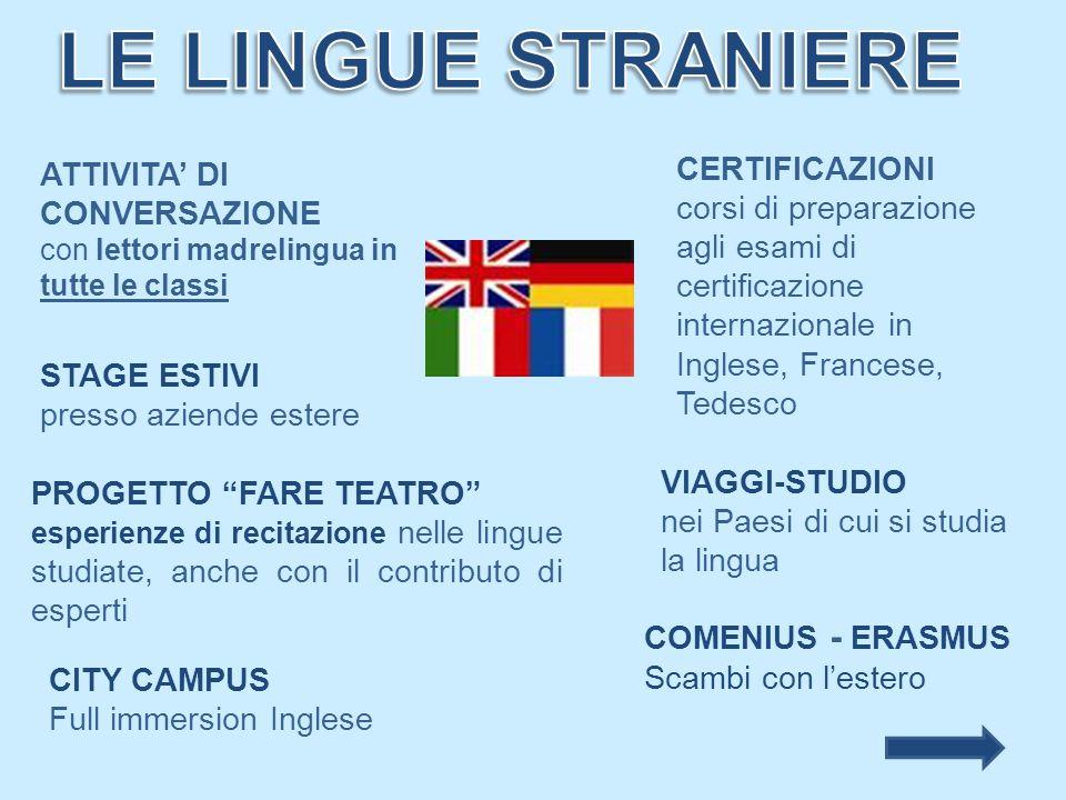 """PROGETTO """"FARE TEATRO"""" esperienze di recitazione nelle lingue studiate, anche con il contributo di esperti VIAGGI-STUDIO nei Paesi di cui si studia la"""