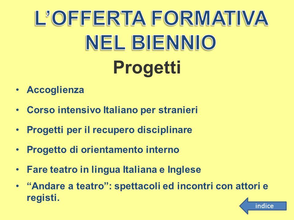 Progetti Accoglienza Corso intensivo Italiano per stranieri Progetti per il recupero disciplinare Progetto di orientamento interno Fare teatro in ling