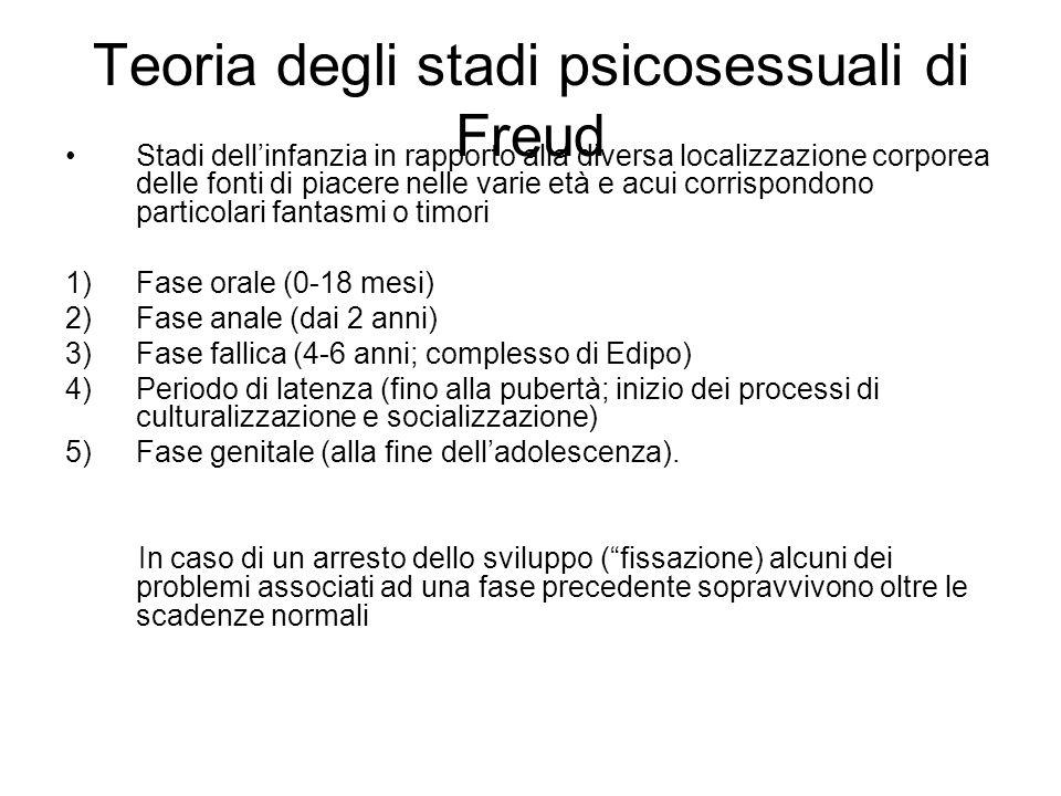Teoria degli stadi psicosessuali di Freud Stadi dell'infanzia in rapporto alla diversa localizzazione corporea delle fonti di piacere nelle varie età