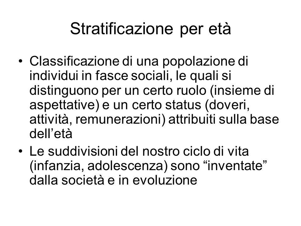 Stratificazione per età Classificazione di una popolazione di individui in fasce sociali, le quali si distinguono per un certo ruolo (insieme di aspet