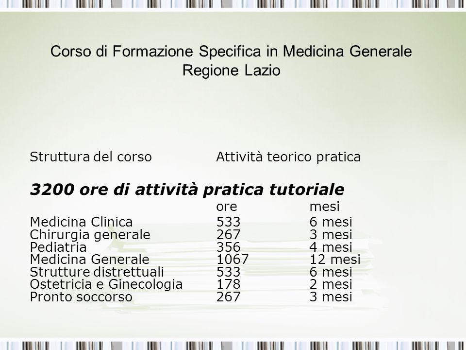 Struttura del corso Attività teorico pratica 3200 ore di attività pratica tutoriale ore mesi Medicina Clinica 5336 mesi Chirurgia generale2673 mesi Pe