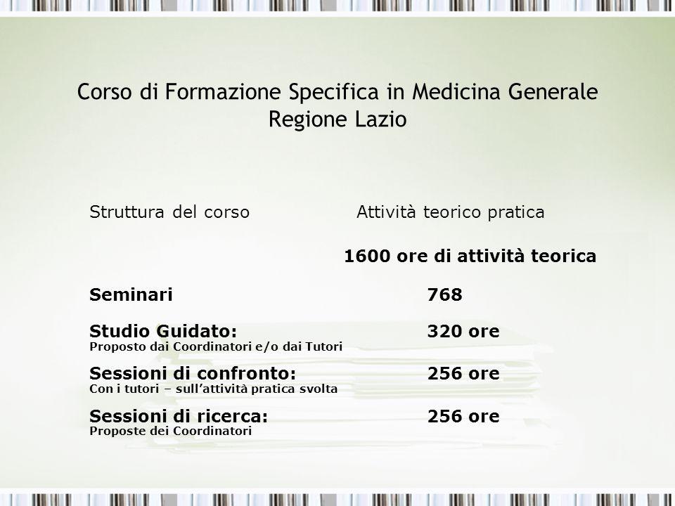 Corso di Formazione Specifica in Medicina Generale Regione Lazio Struttura del corso Attività teorico pratica 1600 ore di attività teorica Seminari768