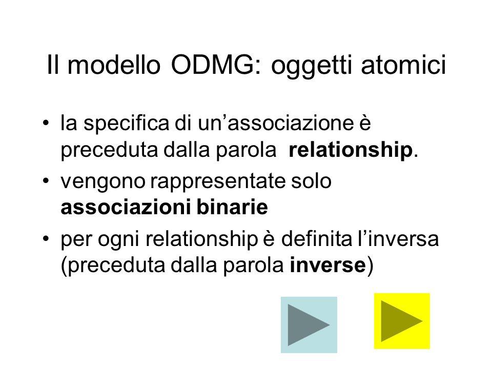 Il modello ODMG: oggetti atomici la specifica di un'associazione è preceduta dalla parola relationship.