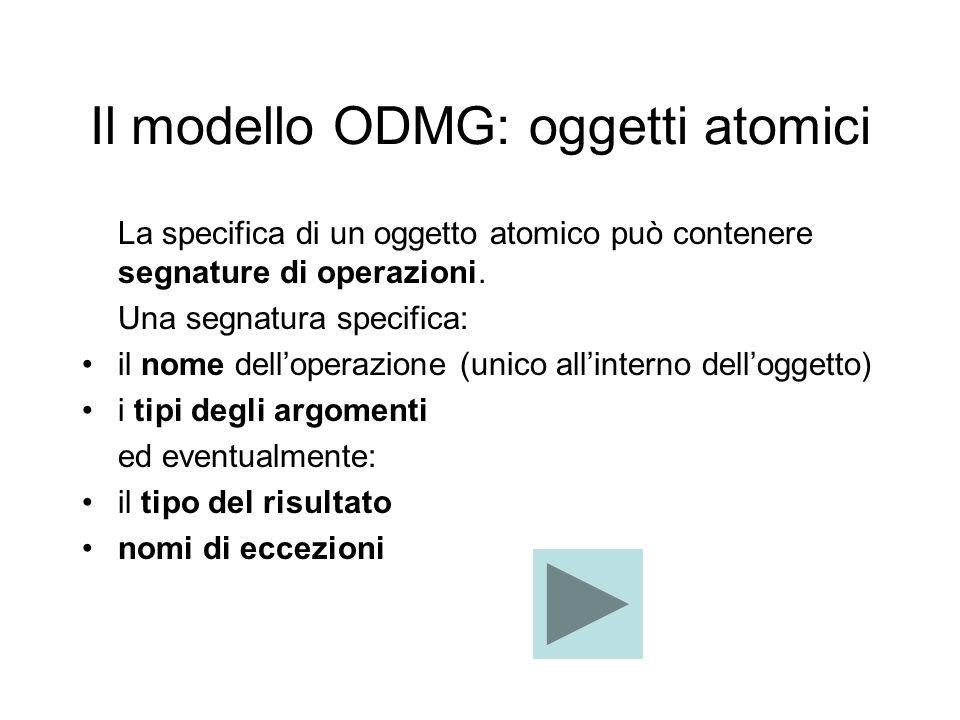 Il modello ODMG: oggetti atomici La specifica di un oggetto atomico può contenere segnature di operazioni.