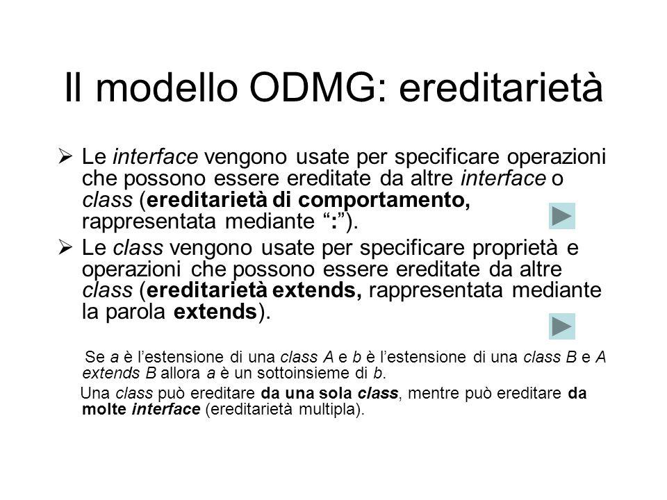 Il modello ODMG: ereditarietà  Le interface vengono usate per specificare operazioni che possono essere ereditate da altre interface o class (ereditarietà di comportamento, rappresentata mediante : ).