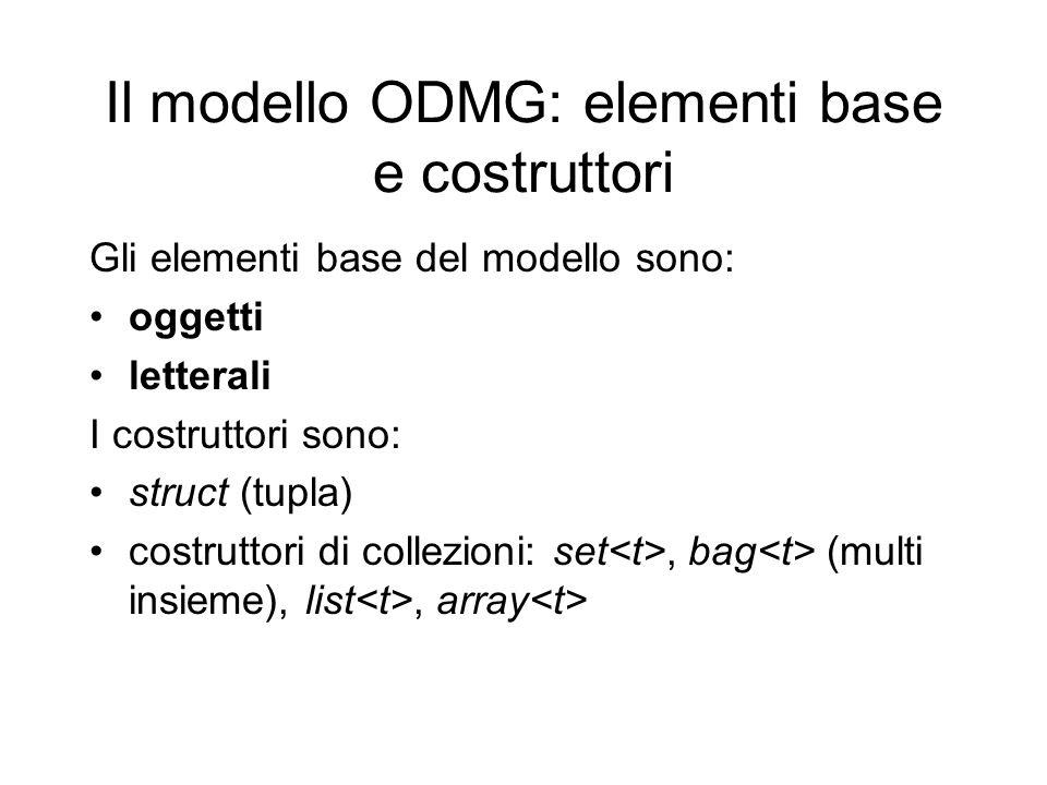 Il modello ODMG: elementi base e costruttori Gli elementi base del modello sono: oggetti letterali I costruttori sono: struct (tupla) costruttori di collezioni: set, bag (multi insieme), list, array