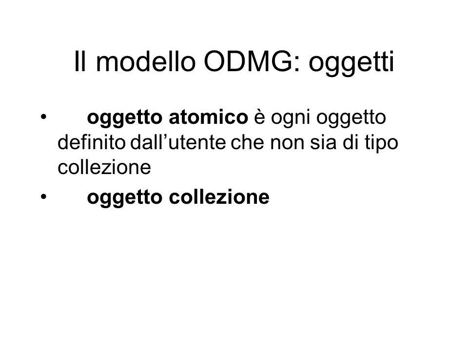 Il modello ODMG: oggetti oggetto atomico è ogni oggetto definito dall'utente che non sia di tipo collezione oggetto collezione