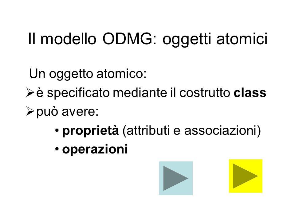 Il modello ODMG: oggetti atomici Un oggetto atomico:  è specificato mediante il costrutto class  può avere: proprietà (attributi e associazioni) operazioni