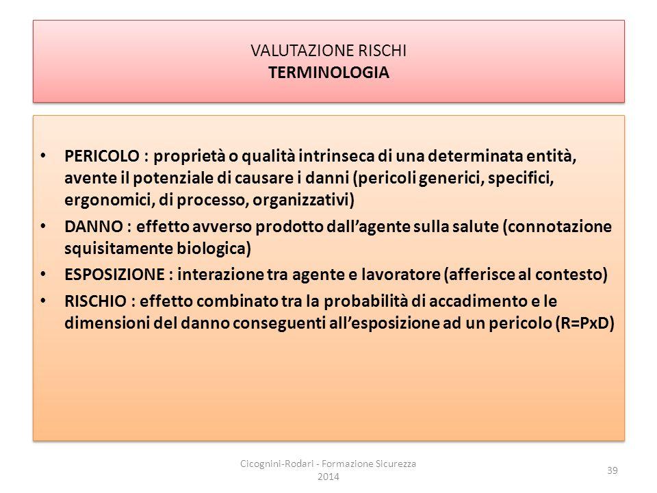 VALUTAZIONE RISCHI TERMINOLOGIA Cicognini-Rodari - Formazione Sicurezza 2014 39 PERICOLO : proprietà o qualità intrinseca di una determinata entità, a