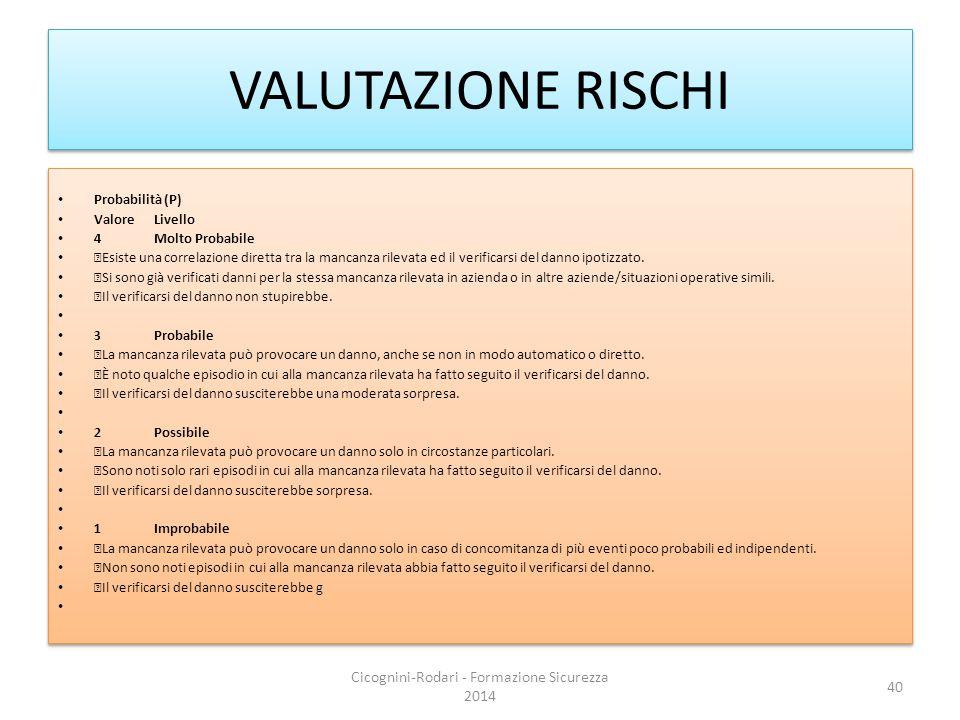 VALUTAZIONE RISCHI Probabilità (P) Valore Livello 4 Molto Probabile  Esiste una correlazione diretta tra la mancanza rilevata ed il verificarsi del d