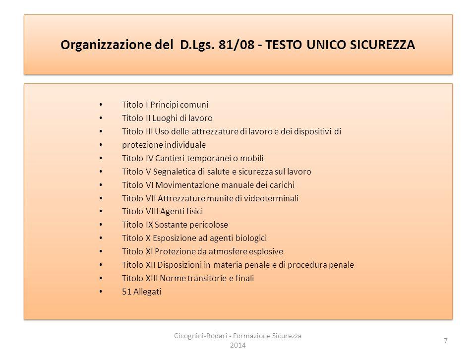 Organizzazione del D.Lgs. 81/08 - TESTO UNICO SICUREZZA Titolo I Principi comuni Titolo II Luoghi di lavoro Titolo III Uso delle attrezzature di lavor