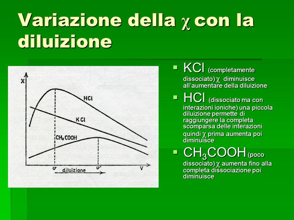 Variazione della χ con la diluizione  KCl (completamente dissociato) χ diminuisce all'aumentare della diluizione  HCl (dissociato ma con interazioni