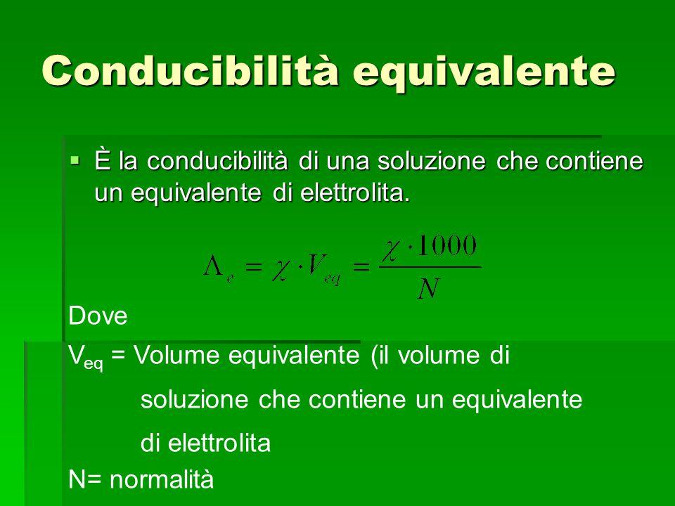 Conducibilità equivalente  È la conducibilità di una soluzione che contiene un equivalente di elettrolita. Dove V eq = Volume equivalente (il volume
