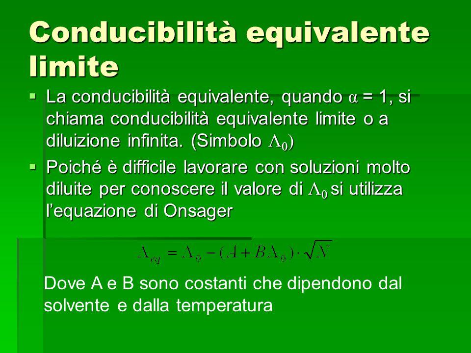 Conducibilità equivalente limite  La conducibilità equivalente, quando α = 1, si chiama conducibilità equivalente limite o a diluizione infinita. (Si