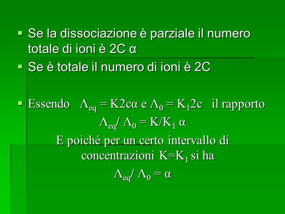  Se la dissociazione è parziale il numero totale di ioni è 2C α  Se è totale il numero di ioni è 2C  Essendo Λ eq = K2cα e Λ 0 = K 1 2c il rapporto