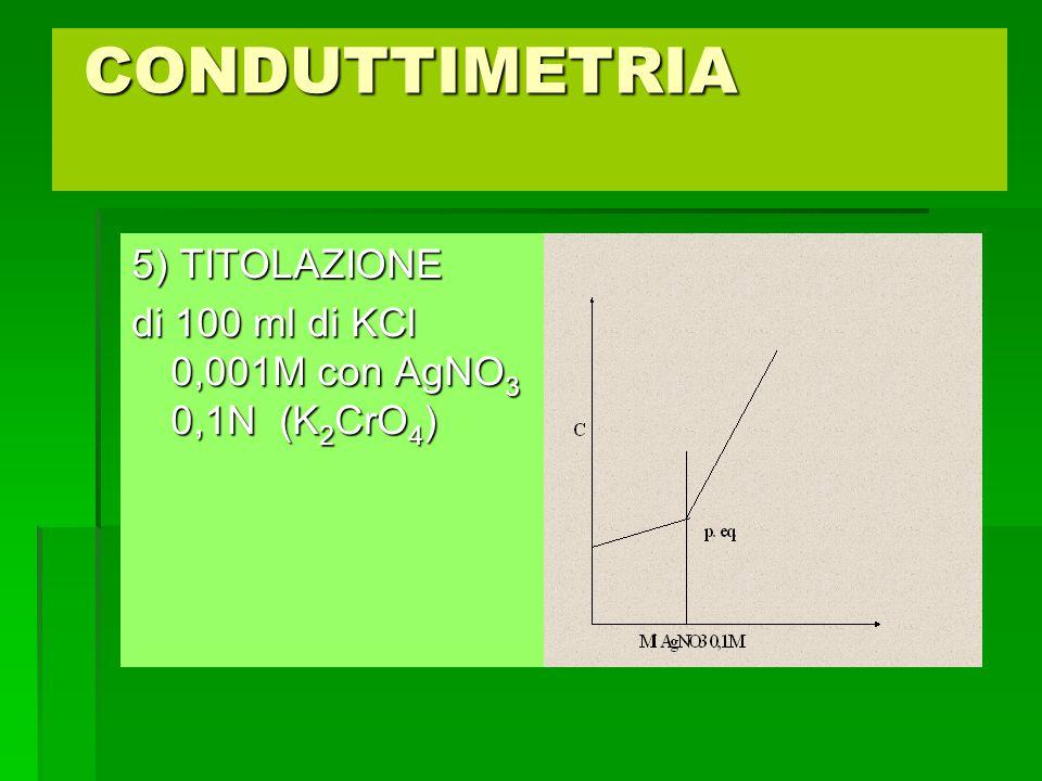 CONDUTTIMETRIA CONDUTTIMETRIA 5) TITOLAZIONE di 100 ml di KCl 0,001M con AgNO 3 0,1N (K 2 CrO 4 )
