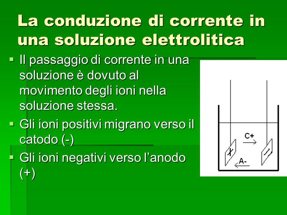 La conduzione di corrente in una soluzione elettrolitica  Il passaggio di corrente in una soluzione è dovuto al movimento degli ioni nella soluzione