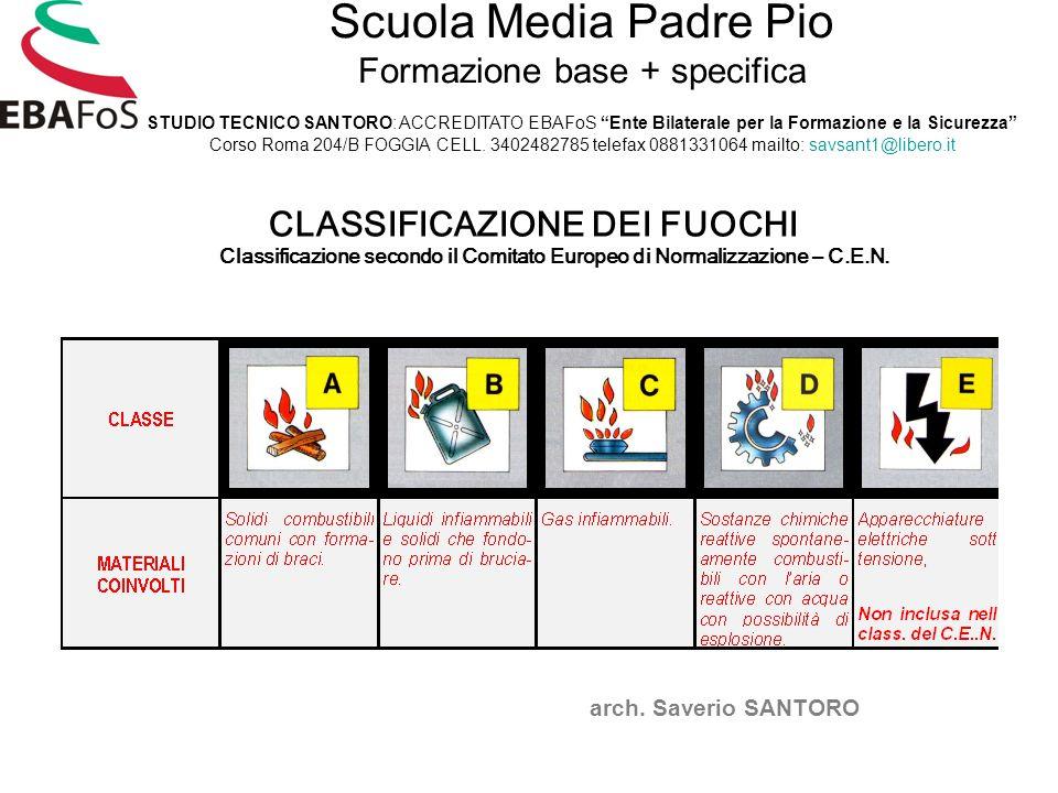 Scuola Media Padre Pio Formazione base + specifica STUDIO TECNICO SANTORO: ACCREDITATO EBAFoS Ente Bilaterale per la Formazione e la Sicurezza Corso Roma 204/B FOGGIA CELL.