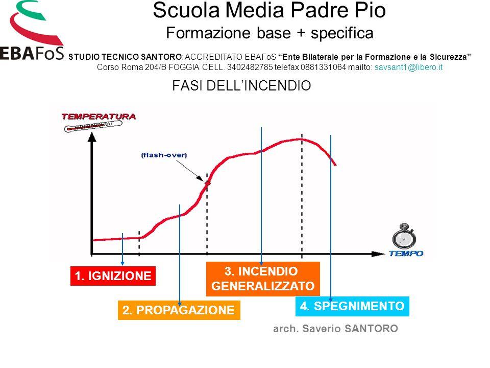 """Scuola Media Padre Pio Formazione base + specifica STUDIO TECNICO SANTORO: ACCREDITATO EBAFoS """"Ente Bilaterale per la Formazione e la Sicurezza"""" Corso"""