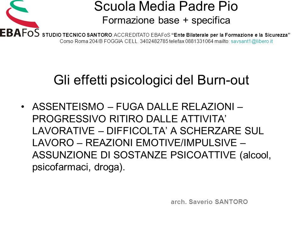 Gli effetti psicologici del Burn-out ASSENTEISMO – FUGA DALLE RELAZIONI – PROGRESSIVO RITIRO DALLE ATTIVITA' LAVORATIVE – DIFFICOLTA' A SCHERZARE SUL