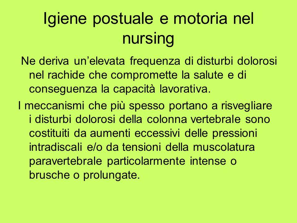 Igiene postuale e motoria nel nursing Ne deriva un'elevata frequenza di disturbi dolorosi nel rachide che compromette la salute e di conseguenza la ca