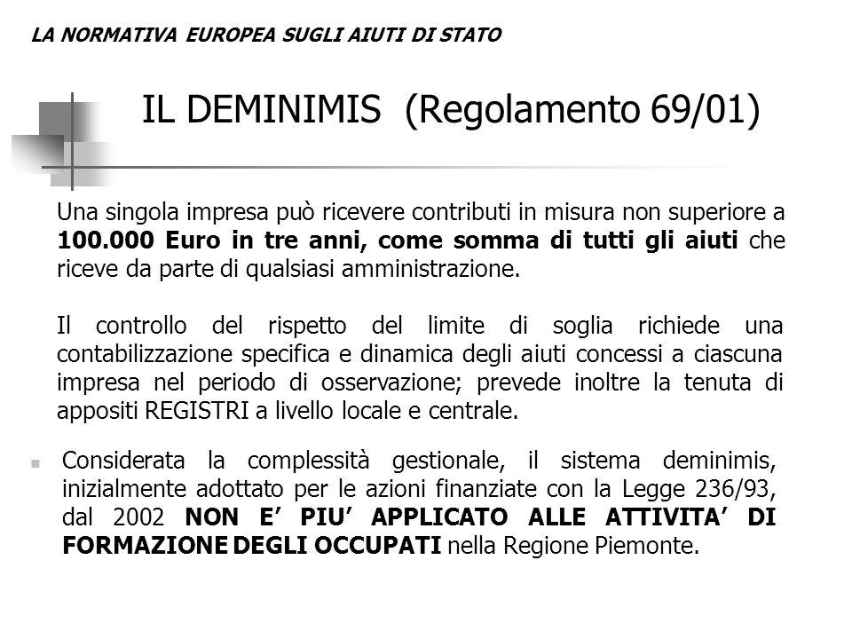 LA NORMATIVA EUROPEA SUGLI AIUTI DI STATO IL DEMINIMIS (Regolamento 69/01) Una singola impresa può ricevere contributi in misura non superiore a 100.000 Euro in tre anni, come somma di tutti gli aiuti che riceve da parte di qualsiasi amministrazione.