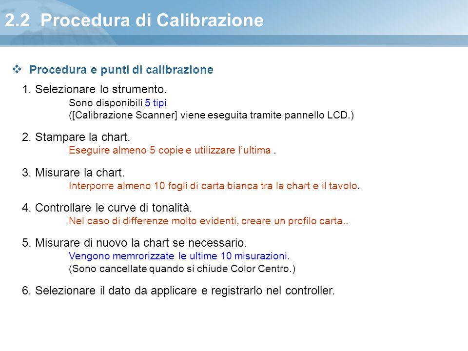 2.2 Procedura di Calibrazione 1. Selezionare lo strumento. Sono disponibili 5 tipi ([Calibrazione Scanner] viene eseguita tramite pannello LCD.) 2. St
