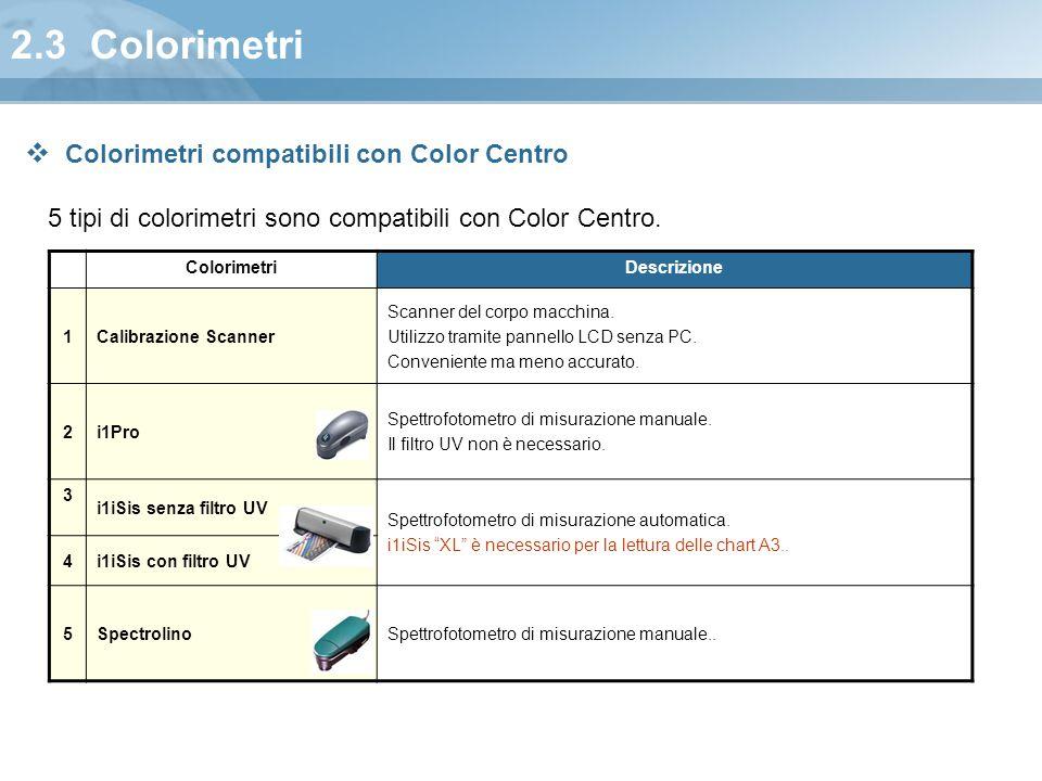 2.3 Colorimetri 5 tipi di colorimetri sono compatibili con Color Centro. ColorimetriDescrizione 1Calibrazione Scanner Scanner del corpo macchina. Util