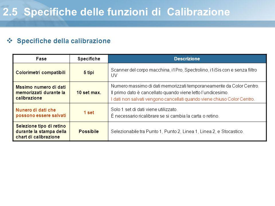 2.5 Specifiche delle funzioni di Calibrazione FaseSpecificheDescrizione Colorimetri compatibili5 tipi Scanner del corpo macchina, i1Pro, Spectrolino,