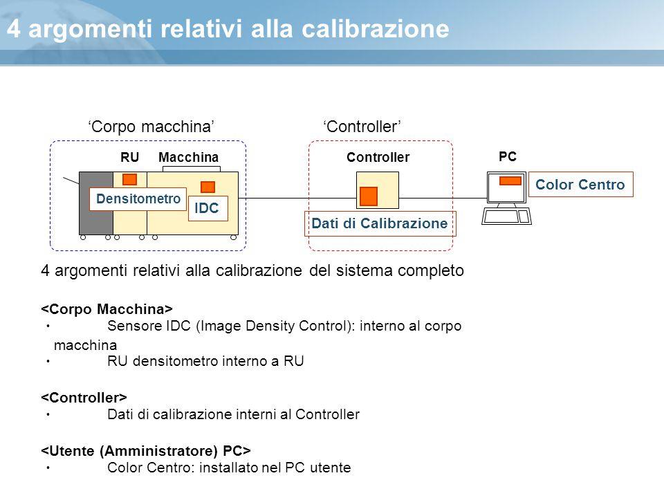 4 argomenti relativi alla calibrazione RUMacchinaController PC IDC Densitometro Dati di Calibrazione Color Centro 4 argomenti relativi alla calibrazio