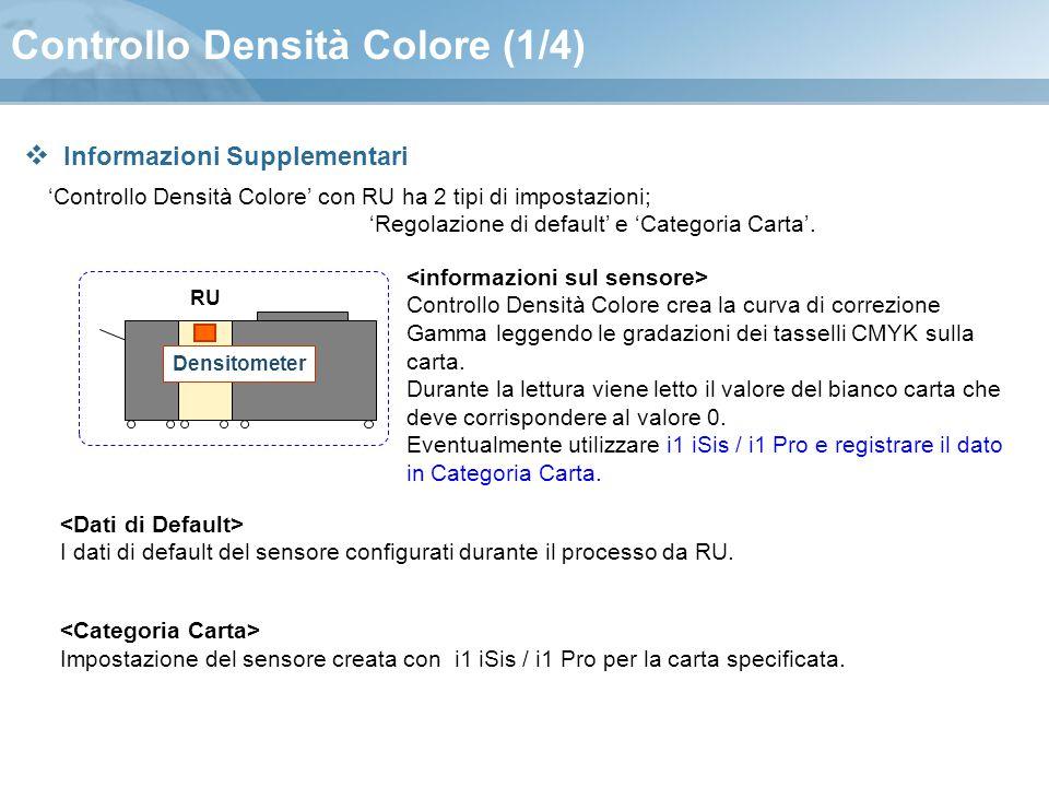 Controllo Densità Colore (1/4) RU Densitometer 'Controllo Densità Colore' con RU ha 2 tipi di impostazioni; 'Regolazione di default' e 'Categoria Cart