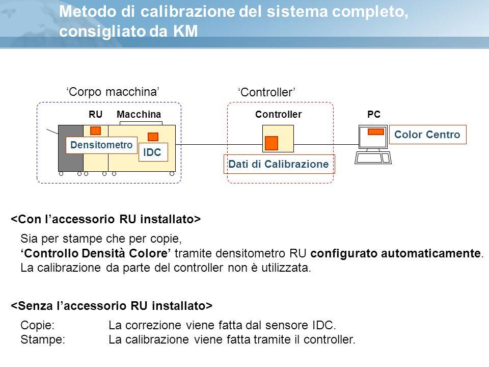 Metodo di calibrazione del sistema completo, consigliato da KM RUMacchinaController PC IDC Densitometro Dati di Calibrazione Color Centro Sia per stam