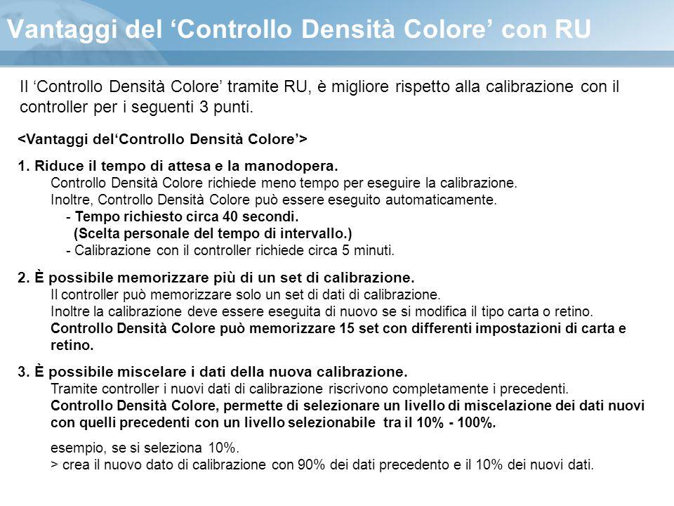 Vantaggi del 'Controllo Densità Colore' con RU Il 'Controllo Densità Colore' tramite RU, è migliore rispetto alla calibrazione con il controller per i