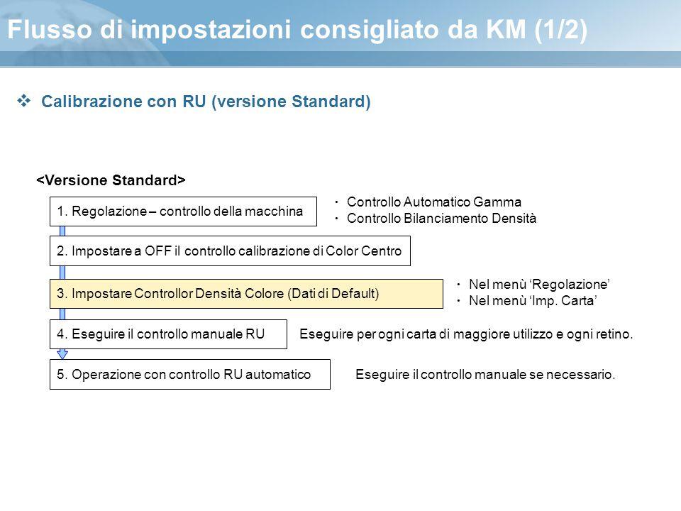 Flusso di impostazioni consigliato da KM (1/2) 1. Regolazione – controllo della macchina ・ Controllo Automatico Gamma ・ Controllo Bilanciamento Densit