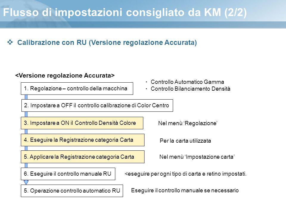 Flusso di impostazioni consigliato da KM (2/2) 1. Regolazione – controllo della macchina 3. Impostare a ON il Controllo Densità Colore Nel menù 'Regol