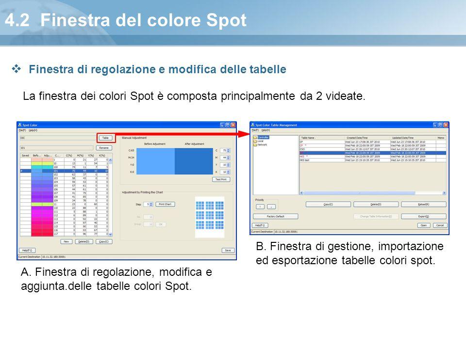 4.2 Finestra del colore Spot La finestra dei colori Spot è composta principalmente da 2 videate. A. Finestra di regolazione, modifica e aggiunta.delle