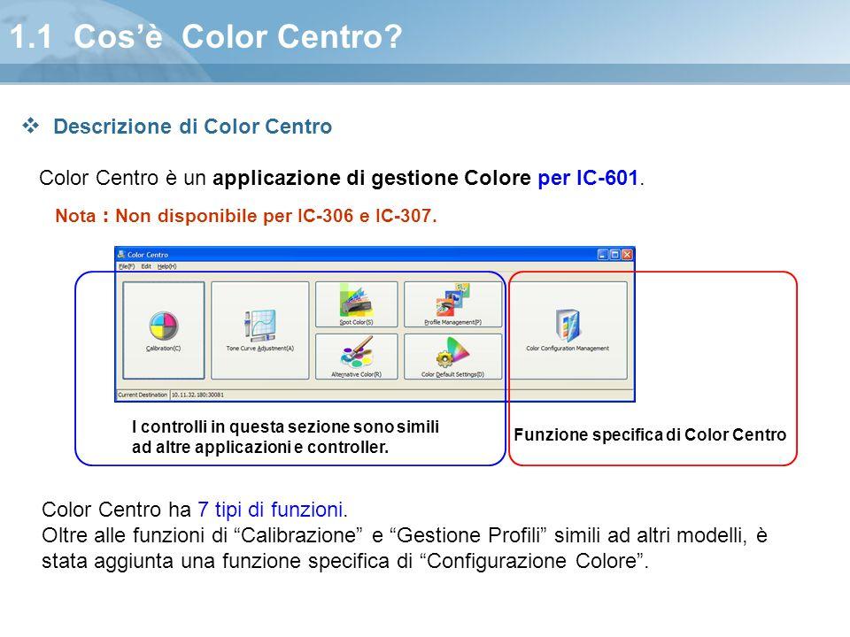 1.1 Cos'è Color Centro? Color Centro è un applicazione di gestione Colore per IC-601. Nota : Non disponibile per IC-306 e IC-307. Color Centro ha 7 ti