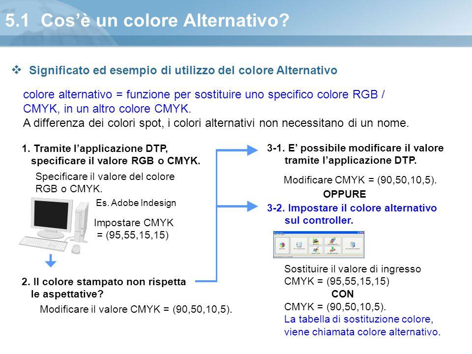 5.1 Cos'è un colore Alternativo? colore alternativo = funzione per sostituire uno specifico colore RGB / CMYK, in un altro colore CMYK. A differenza d