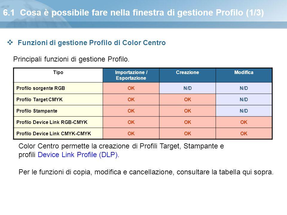 6.1 Cosa è possibile fare nella finestra di gestione Profilo (1/3) TipoImportazione / Esportazione CreazioneModifica Profilo sorgente RGBOKN/D Profilo