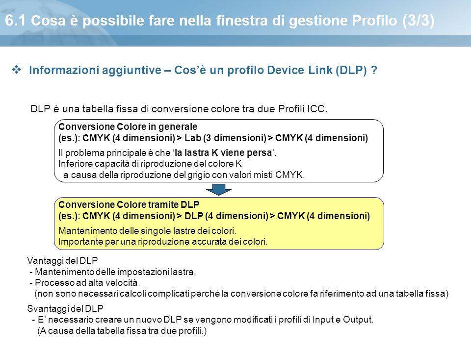 6.1 Cosa è possibile fare nella finestra di gestione Profilo (3/3) DLP è una tabella fissa di conversione colore tra due Profili ICC. Conversione Colo