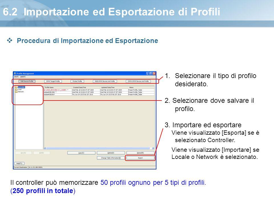 6.2 Importazione ed Esportazione di Profili 1.Selezionare il tipo di profilo desiderato. 2. Selezionare dove salvare il profilo. 3. Importare ed espor