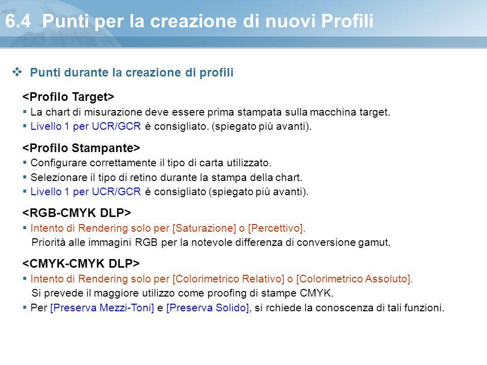 6.4 Punti per la creazione di nuovi Profili  La chart di misurazione deve essere prima stampata sulla macchina target.  Livello 1 per UCR/GCR è cons