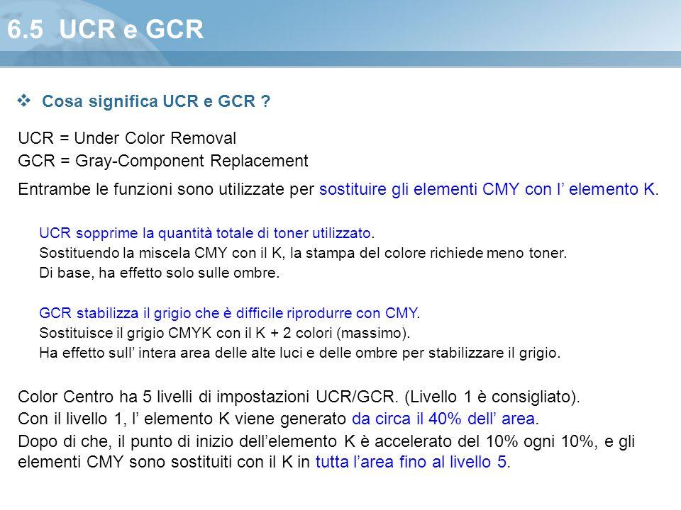 6.5 UCR e GCR UCR = Under Color Removal GCR = Gray-Component Replacement Entrambe le funzioni sono utilizzate per sostituire gli elementi CMY con l' e