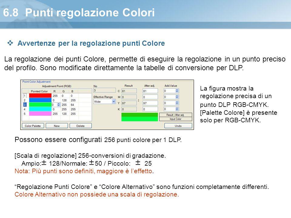 6.8 Punti regolazione Colori La regolazione dei punti Colore, permette di eseguire la regolazione in un punto preciso del profilo. Sono modificate dir