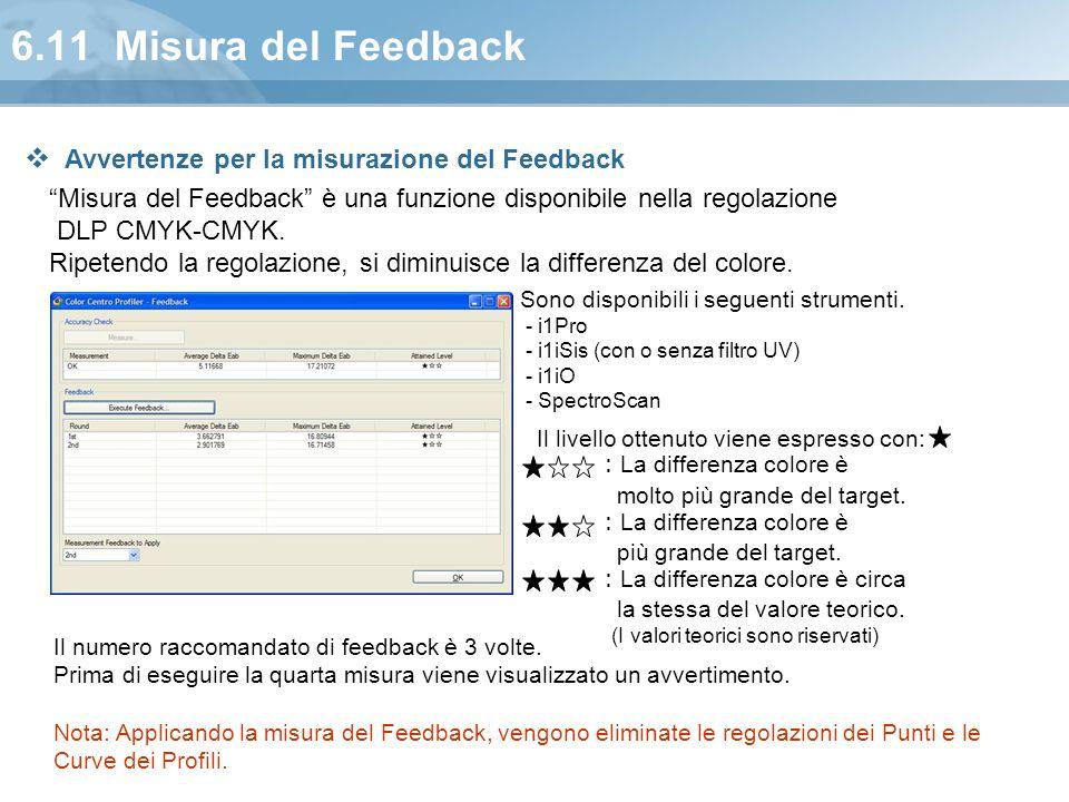 """6.11 Misura del Feedback """"Misura del Feedback"""" è una funzione disponibile nella regolazione DLP CMYK-CMYK. Ripetendo la regolazione, si diminuisce la"""