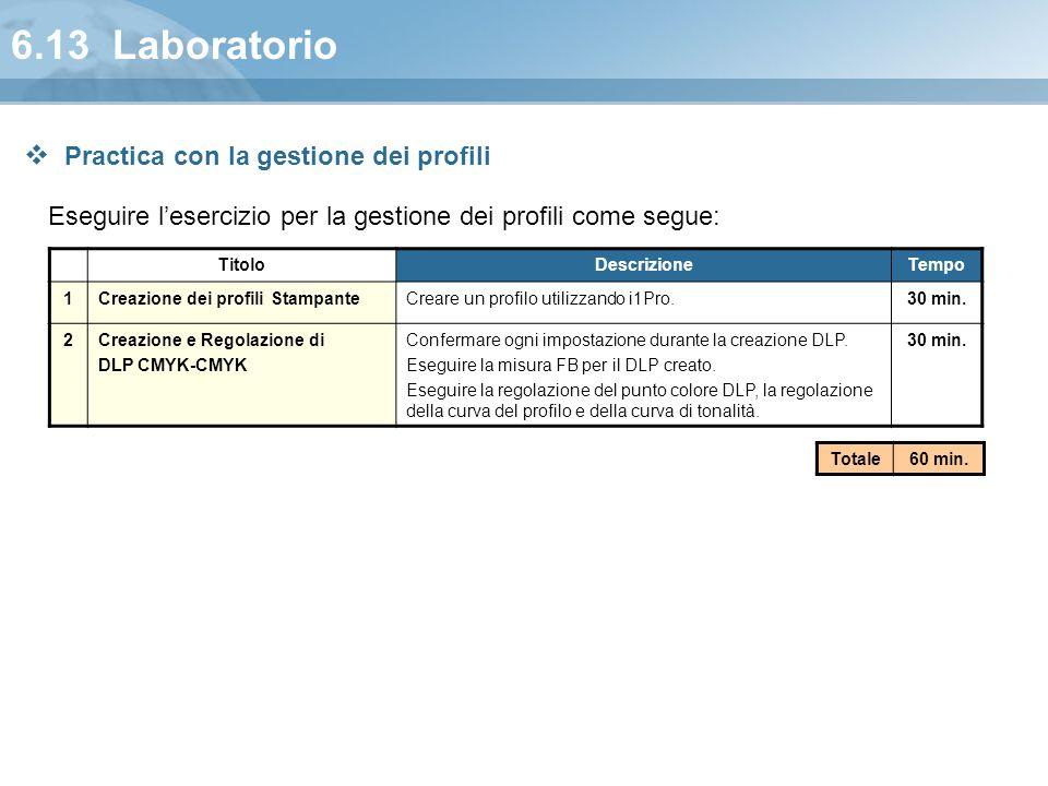6.13 Laboratorio Eseguire l'esercizio per la gestione dei profili come segue: TitoloDescrizioneTempo 1Creazione dei profili StampanteCreare un profilo