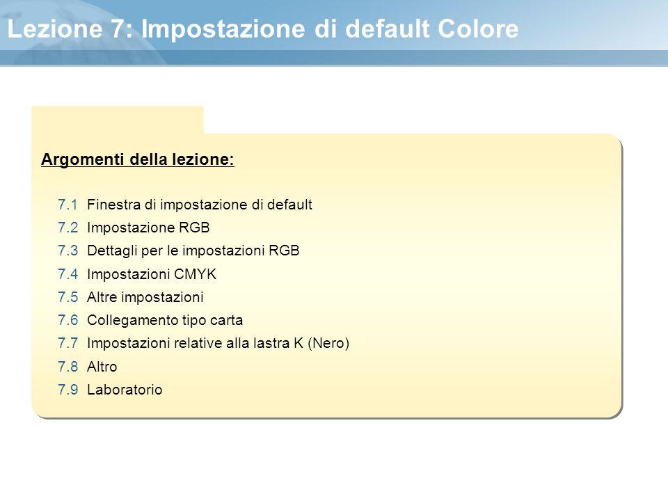 Argomenti della lezione: Lezione 7: Impostazione di default Colore 7.1 Finestra di impostazione di default 7.2 Impostazione RGB 7.3 Dettagli per le im