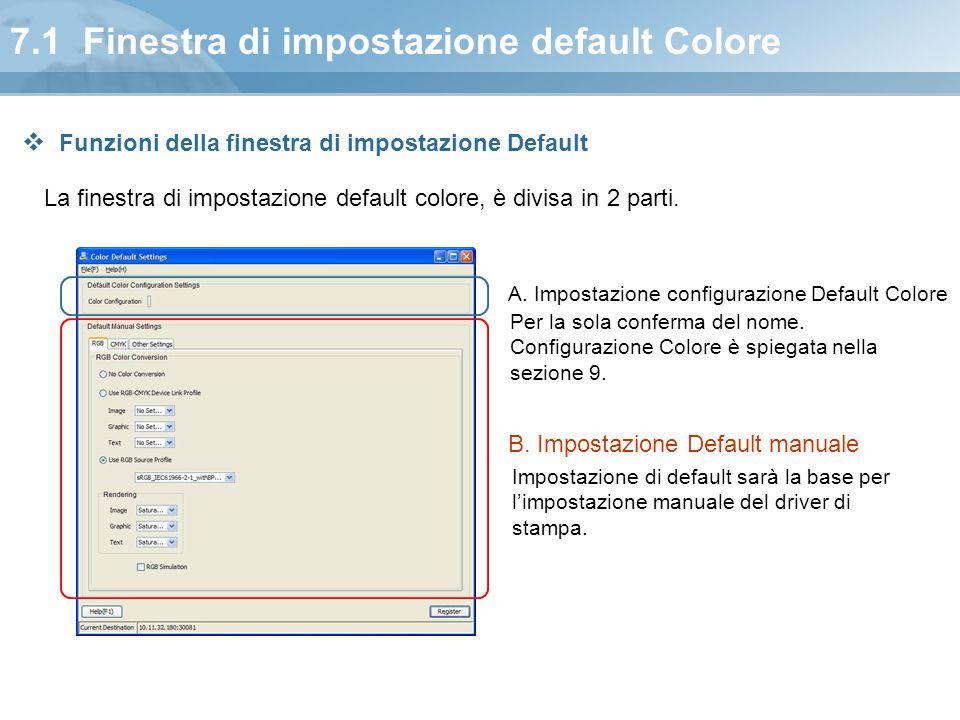 7.1 Finestra di impostazione default Colore La finestra di impostazione default colore, è divisa in 2 parti. A. Impostazione configurazione Default Co