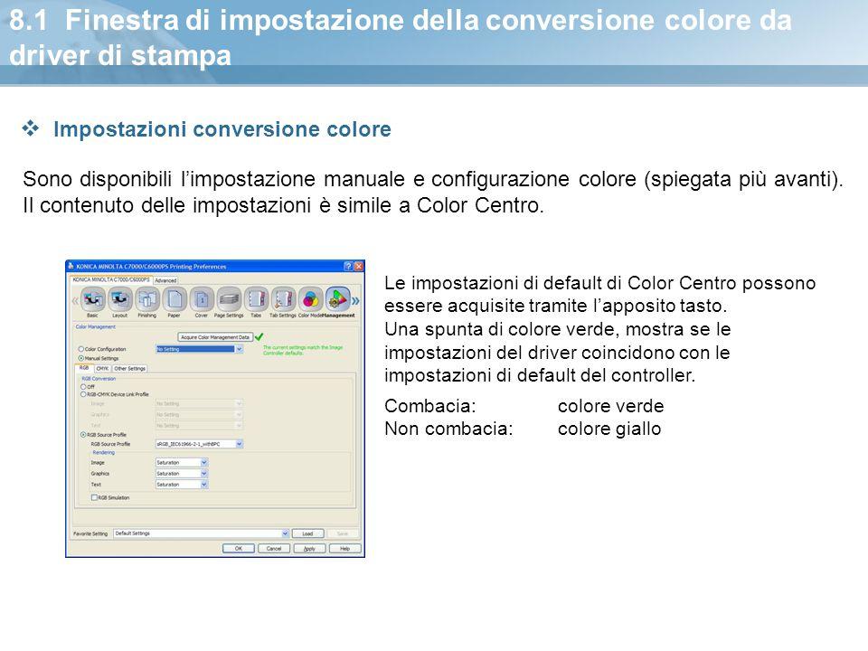 8.1 Finestra di impostazione della conversione colore da driver di stampa Sono disponibili l'impostazione manuale e configurazione colore (spiegata pi